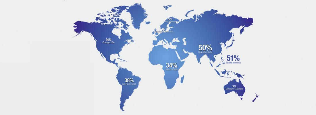 Vandspild er en global udfordring og store mængder renset, rent vand går tabt i forsyningsnettet